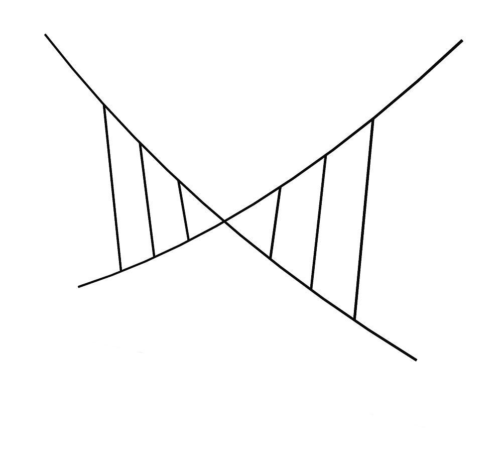 Seilhelix Übergang S8